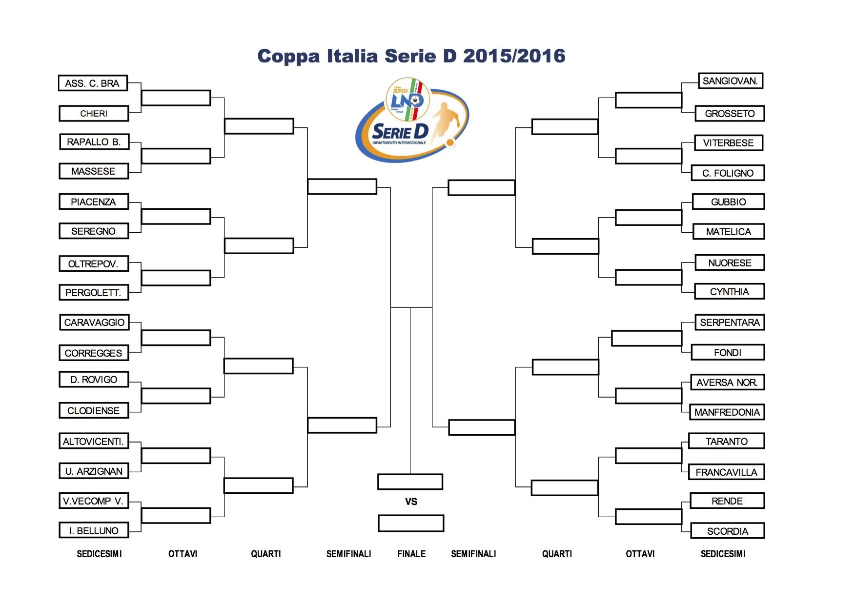 Coppa Italia Serie D - tabellone sedicesimi