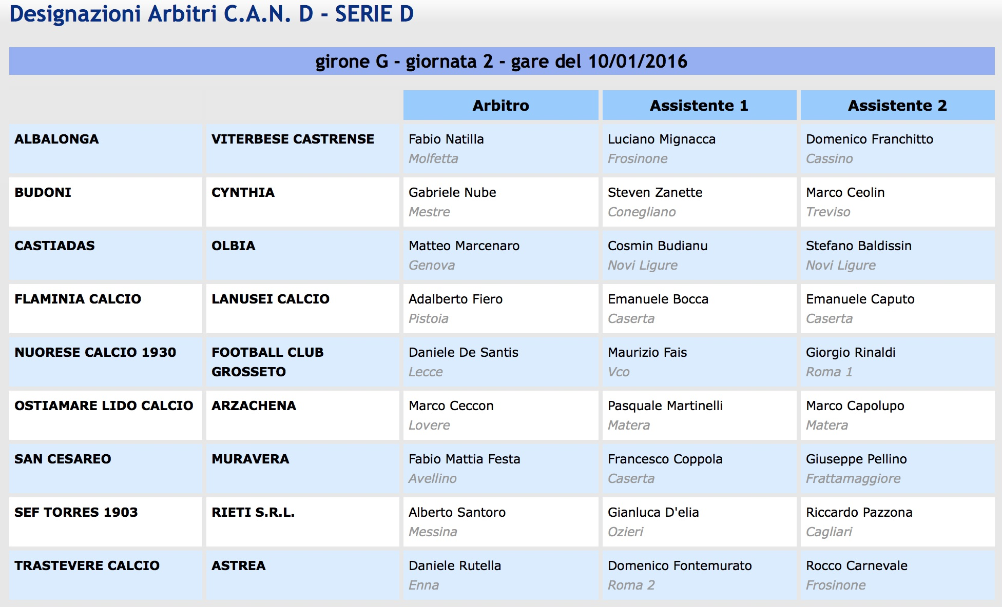 Designazioni arbitrali 19ª giornata Serie D girone G