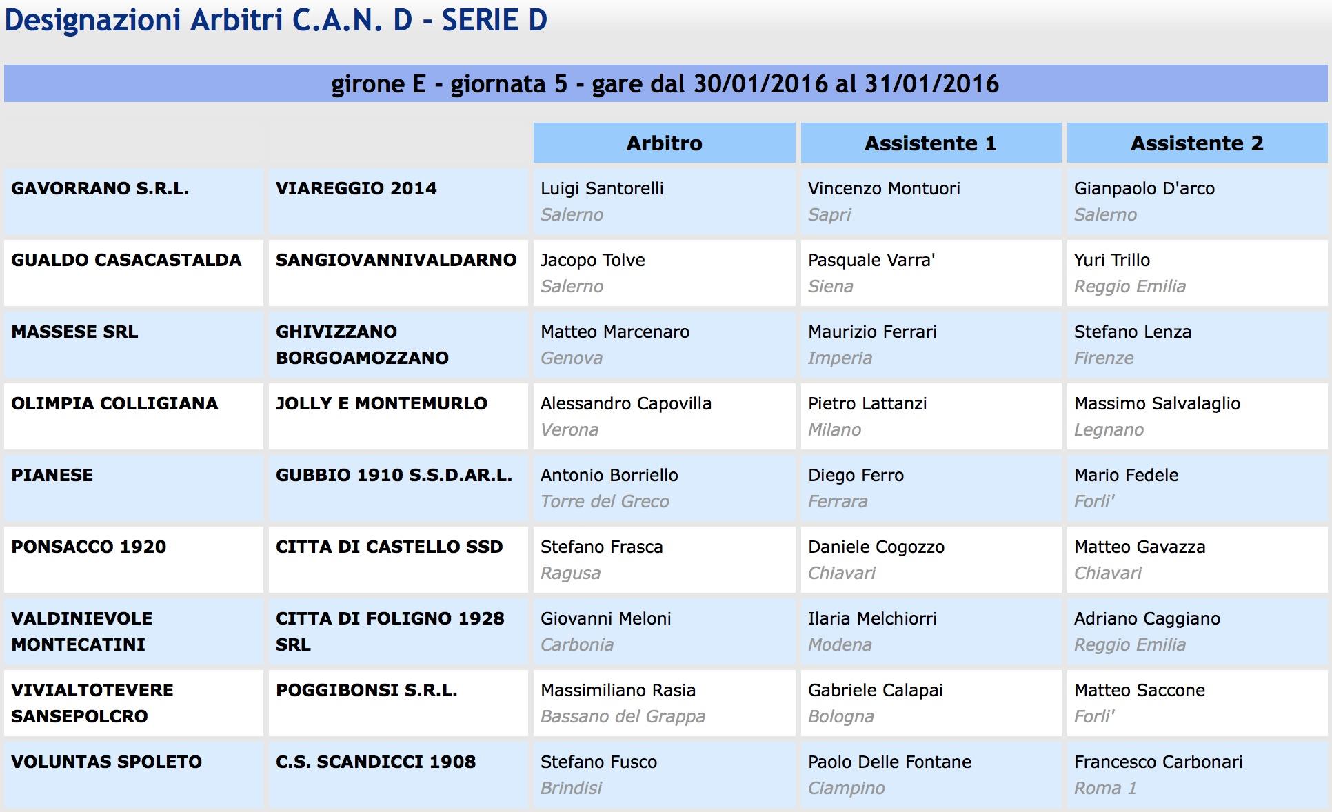 designazioni arbitrali 21ª giornata Serie D girone E