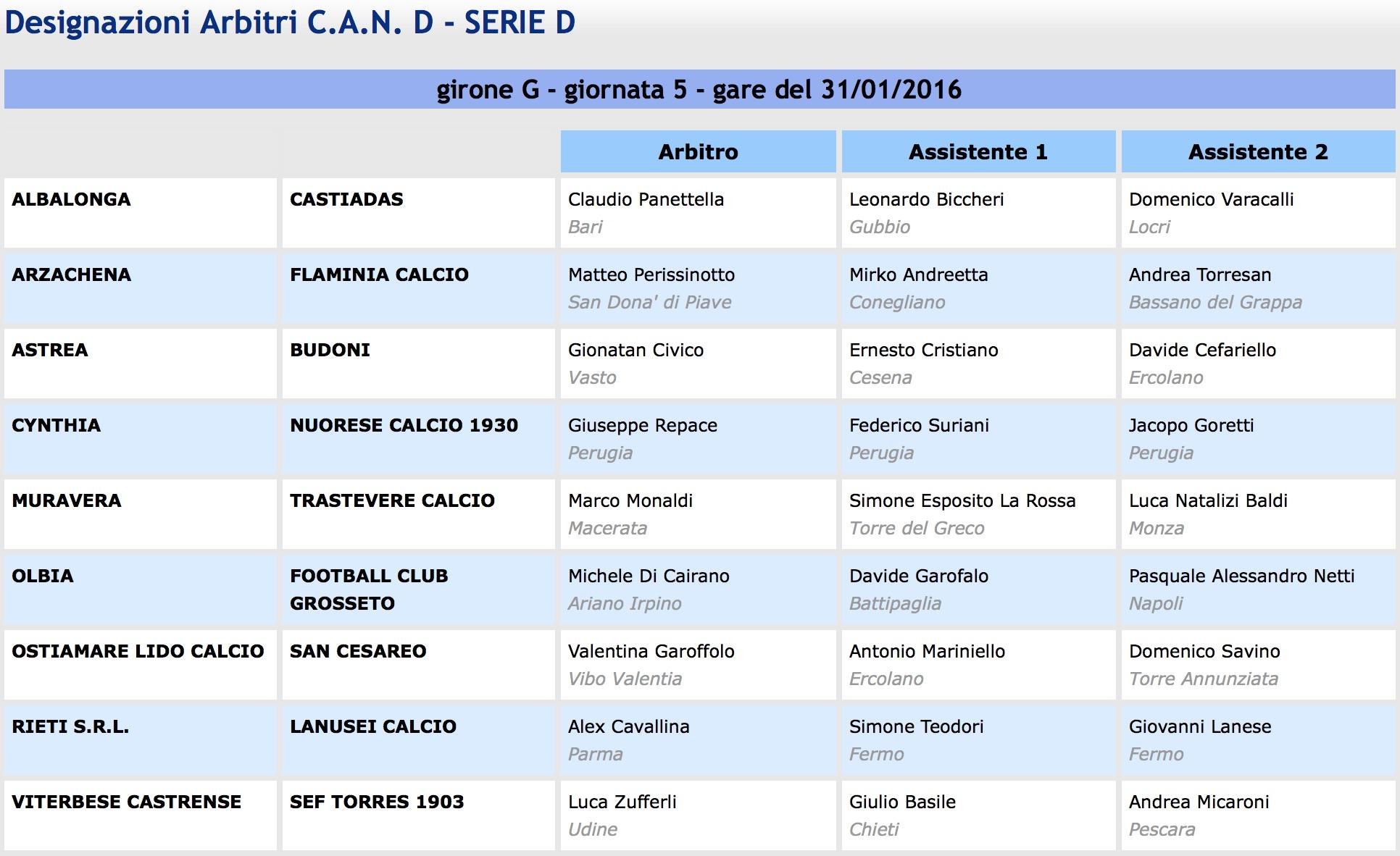 designazioni arbitrali 21ª giornata Serie D girone G