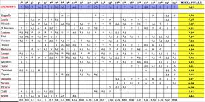 classifica di rendimento dopo la 24ª giornata Serie D girone G 2015-16