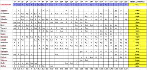 classifica di rendimento dopo la 25ª giornata Serie D girone G 2015-16