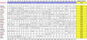 classifica di rendimento dopo la 26ª giornata Serie D girone G 2015-16