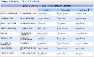 Designazioni arbitrali 33ª giornata Serie D girone E