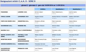 Designazioni arbitrali 2ª giornata Serie D girone E - 2016-2017