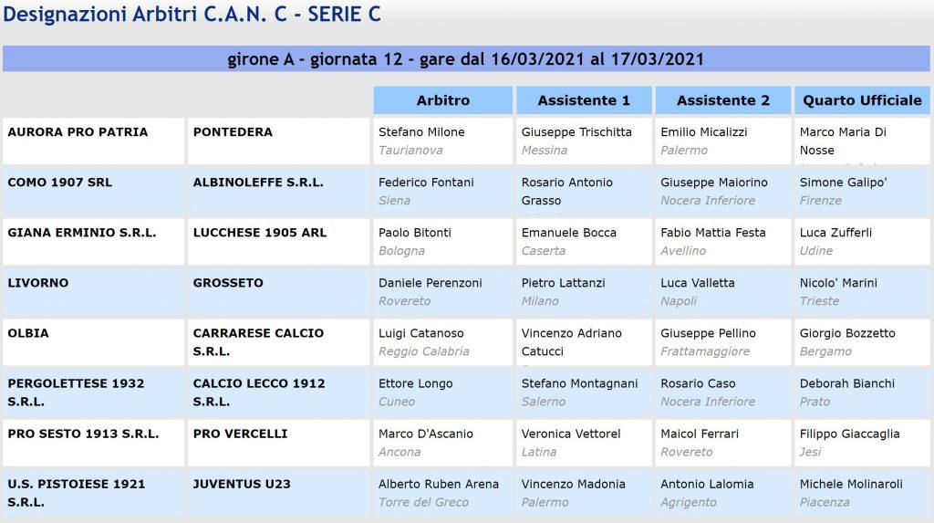 Designazioni arbitrali 31ª giornata Serie C girone A 2020-21