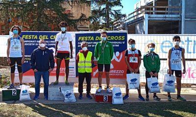 atletica-grosseto-premiazione-allievi-regionali-Duchin