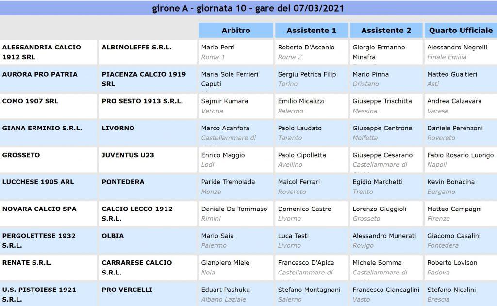 Us Grosseto-Juve U23 affidata a Maggio di Lodi