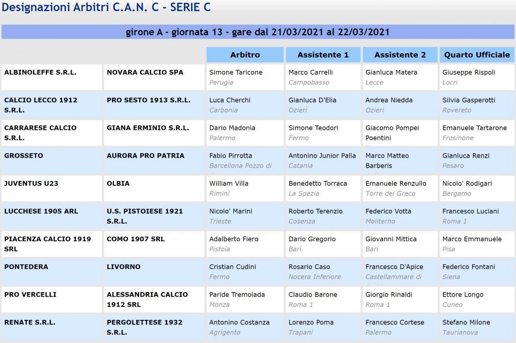 Designazioni arbitrali 32^ giornata Serie C girone A 2020-21