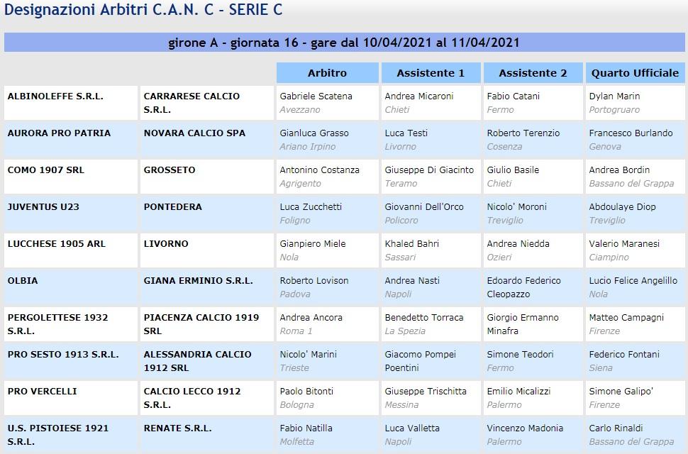 designazioni arbitrali 35^ giornata Serie C girone A 2020-21