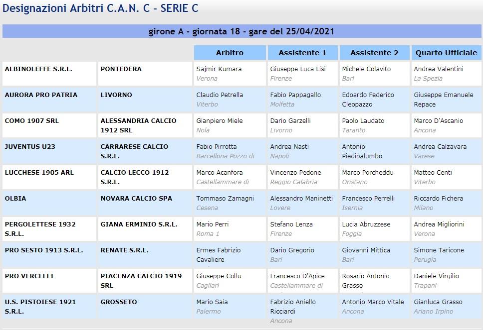 Designazioni arbitrali 37^ giornata Serie C girone A 2020-21